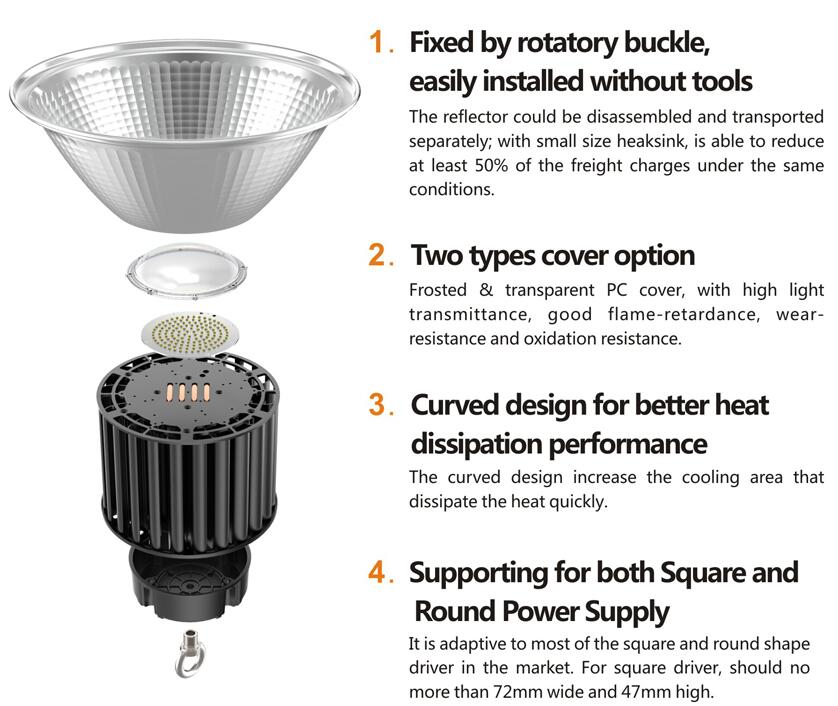 Indoor Factory Warehouse Light Led High Bay Light 60w High: 60W Industrial Lighting LED Low Bay Light