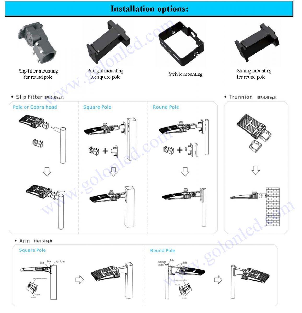 GOLON LED shoebox street light 150W China factory 130Lm/W